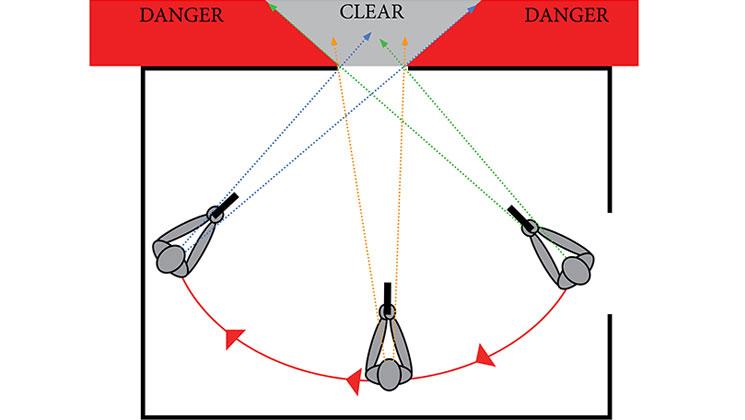 double-corner-graph.jpg