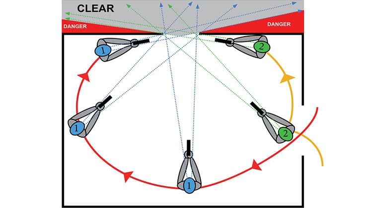 partner-double-corner-graph.jpg